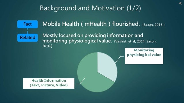 Background and Motivation (1/2) Related Monitoring physiological value Health Information (Text, Picture, Video) Fact Mobi...