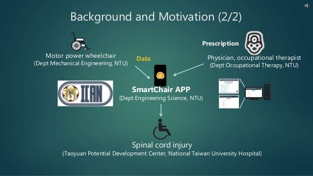Background and Motivation (2/2) SmartChair APP (Dept Engineering Science, NTU) Motor power wheelchair (Dept Mechanical Eng...