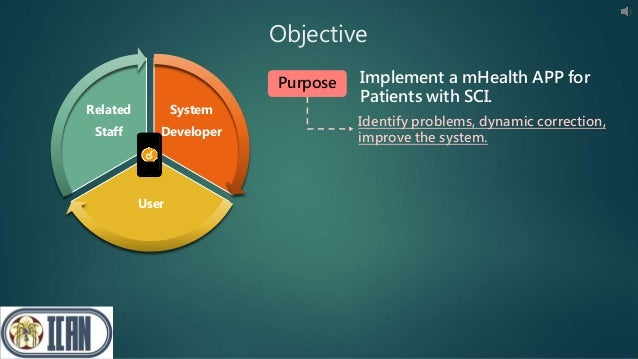 Objective Identify problems, dynamic correction, improve the system. System Developer User Related Staff Implement a mHeal...