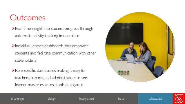 Outcomes 9 ØReal-time insight into student progress through automatic activity tracking in one place ØIndividual learner d...