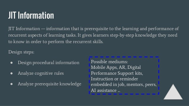 Part-Task Practice Part-task Practice — practice items that are provided to learners in order to promote rule automation f...