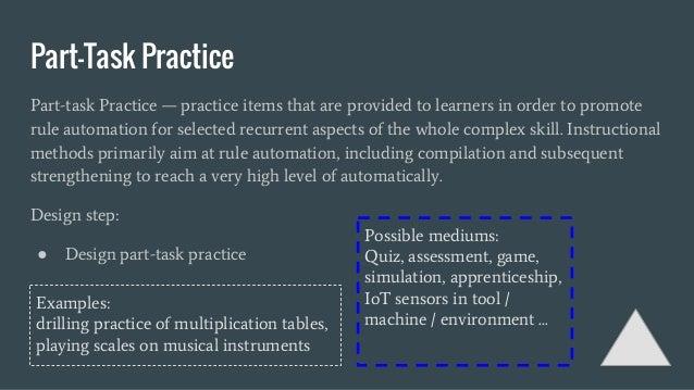 Case Study (應用 xAPI 進行使用資料收集與反饋設計)