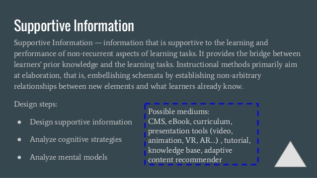 JIT Information JIT Information — information that is prerequisite to the learning and performance of recurrent aspects of...