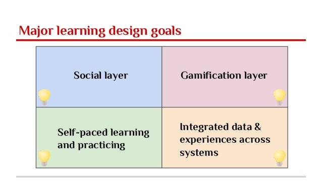 Major learning design goals Social layer Gamification layer Self-paced learning and practicing Integrated data & experienc...