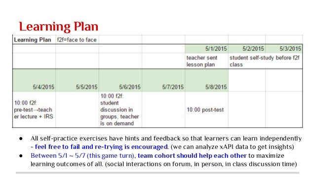 Learning Plan ● All self-practice exercises have hints and feedback so that learners can learn independently - feel free t...