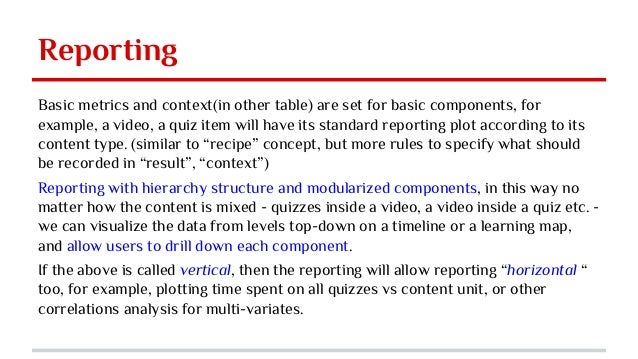 Reporting Basic metrics and context(in other table) are set for basic components, for example, a video, a quiz item will h...