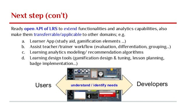 Next step (con't) Ready open API of LRS to extend functionalities and analytics capabilities, also make them transferrable...