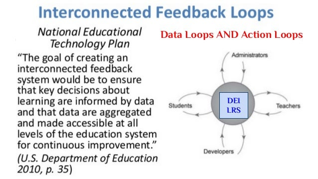 Data Loops AND Action Loops DEI LRS