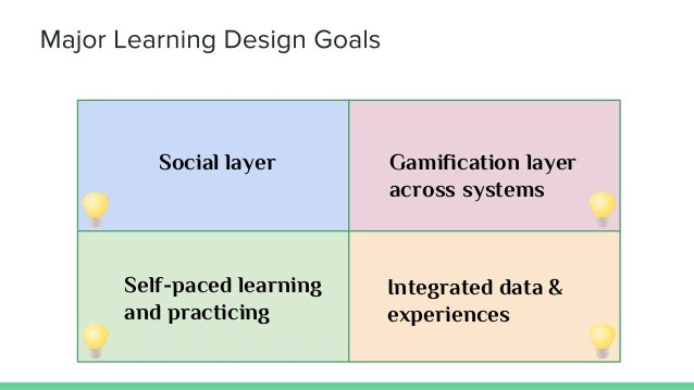 + Customized Interaction design => Data can be drilled down activities included in the lesson plan
