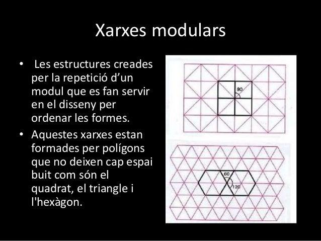 Xarxes modulars   disseny Slide 2