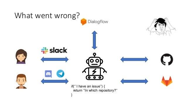 Création facile de chatbots - Créez votre chatbot en 20 minutes avec une plateforme de développement low-code et Open Source Slide 3