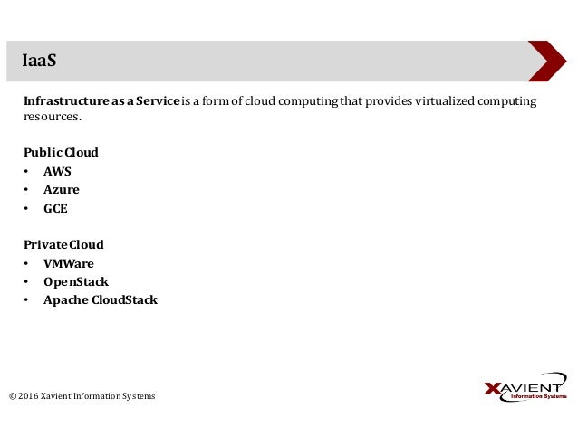 Cloud Computing and MicroServices