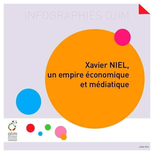INFOGRAPHIES OJIM Juillet 2016 Xavier NIEL, un empire économique et médiatique