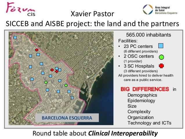 Xavier PastorSICCEB and AISBE project: the land and the partners565.000 inhabitantsFacilities:• 23 PC centers(6 different ...