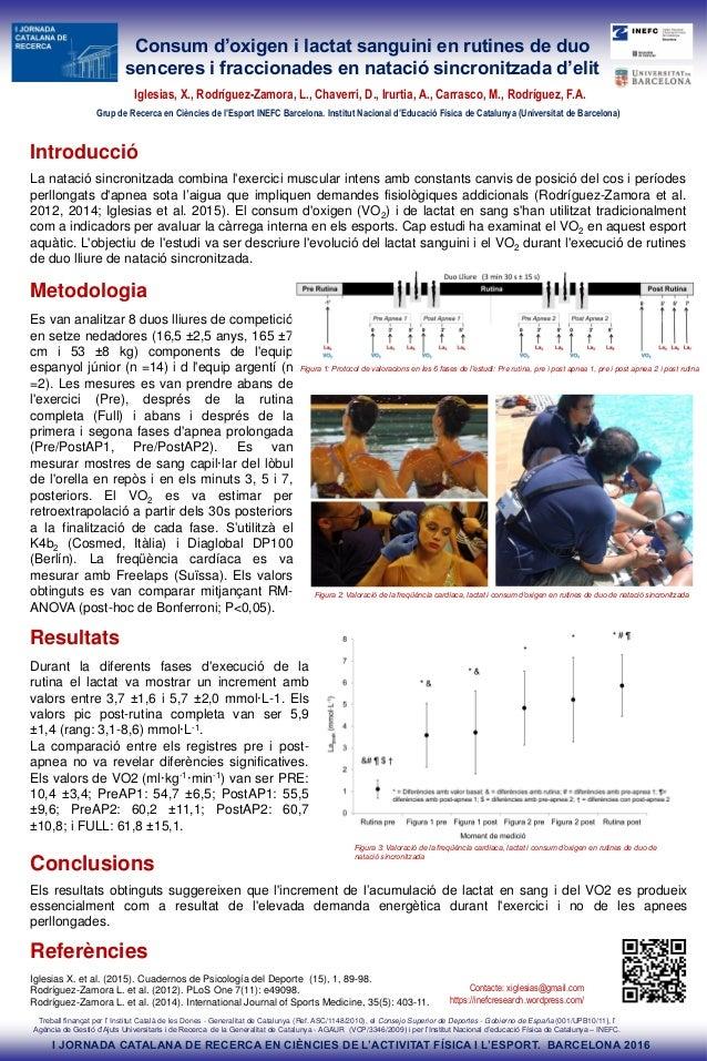 Metodologia Es van analitzar 8 duos lliures de competició en setze nedadores (16,5 ±2,5 anys, 165 ±7 cm i 53 ±8 kg) compon...