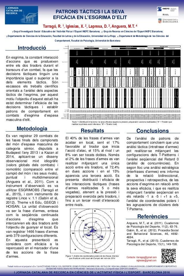 Figura 1: Anàlisi de coordenades polars de les frases d'armes que finalitzen amb tocat del Campió del món de 2014 Introduc...