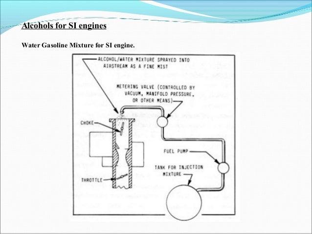 Advanced IC engines Unit 4 – Lpg Engine Diagram