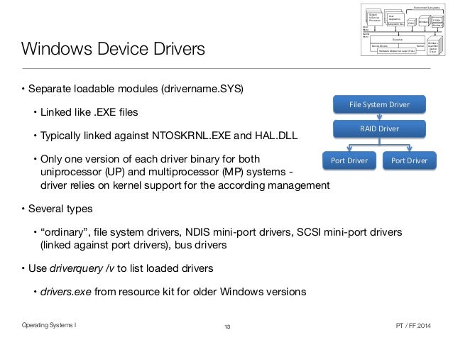 The First Thing You Need to Know About Hardware Drivers