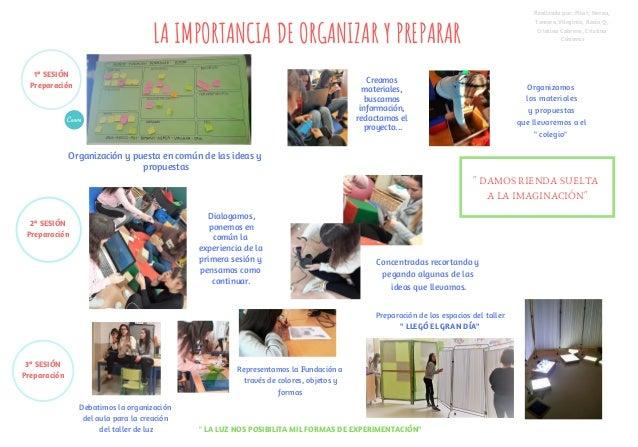 LA IMPORTANCIA DE ORGANIZAR Y PREPARAR 1� SESI�N Preparaci�n 2� SESI�N Preparaci�n 3� SESI�N Preparaci�n Organizaci�n y pu...