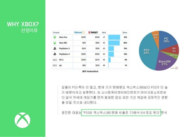 xbox 360 swot analysis Business plan to launch netflix in spain with swot analysis  cinexpress & xbox 360 • dvr technology to record and rewatch • xbox 360 offers streaming.