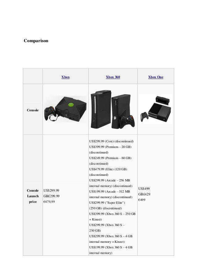 Xbox system 7 comparison xbox xbox 360 xbox one console ccuart Images