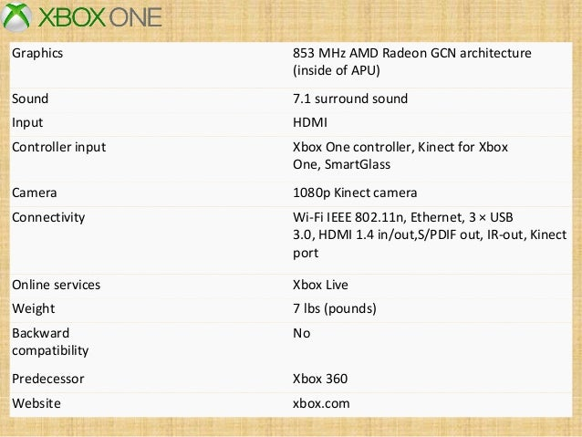 Xbox system ppt