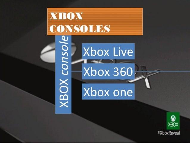 Xbox system ppt xboxconsole xbox live xbox 360 xbox one xbox consoles toneelgroepblik Choice Image