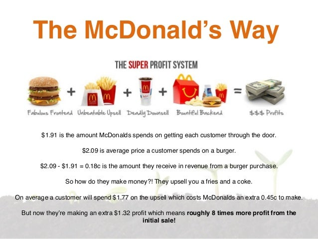 Image result for mcdonalds funnel""
