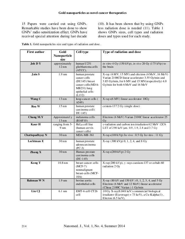 Business plan for owwa loan image 1