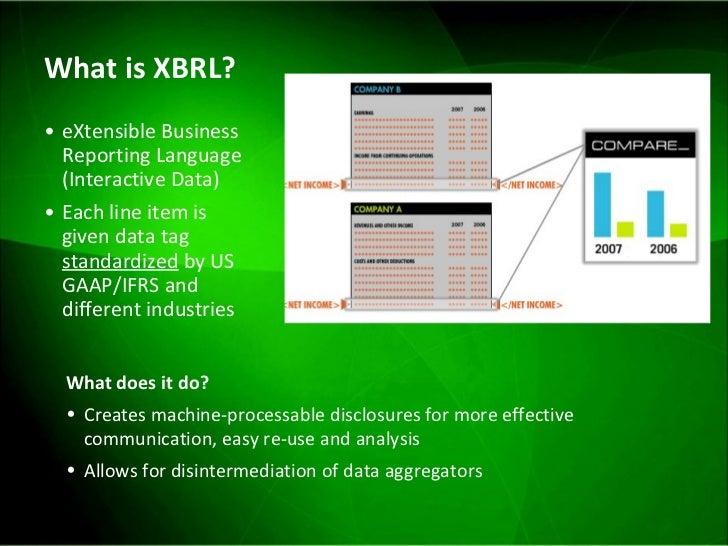 SEC Votes on Use of Inline XBRL