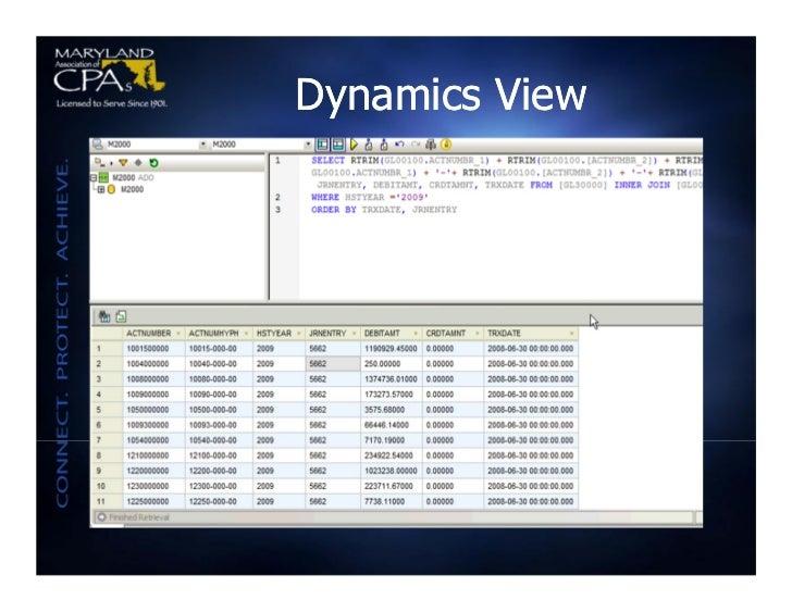 Dynamics View