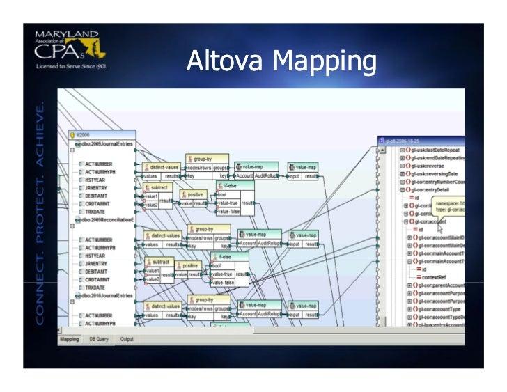 Altova Mapping