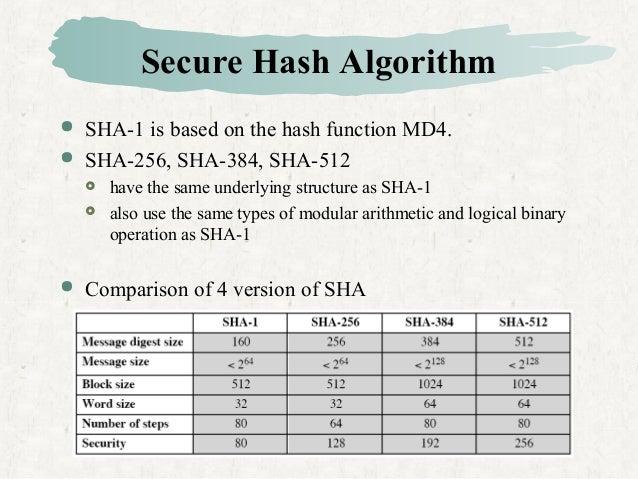 SHA1 vs SHA256 - KeyCDN Support