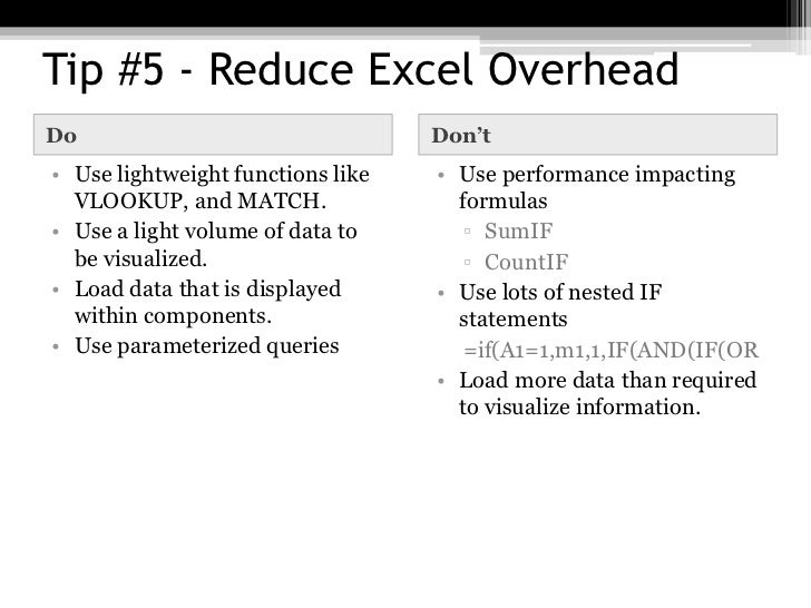 10 most popular excel tricks ebook