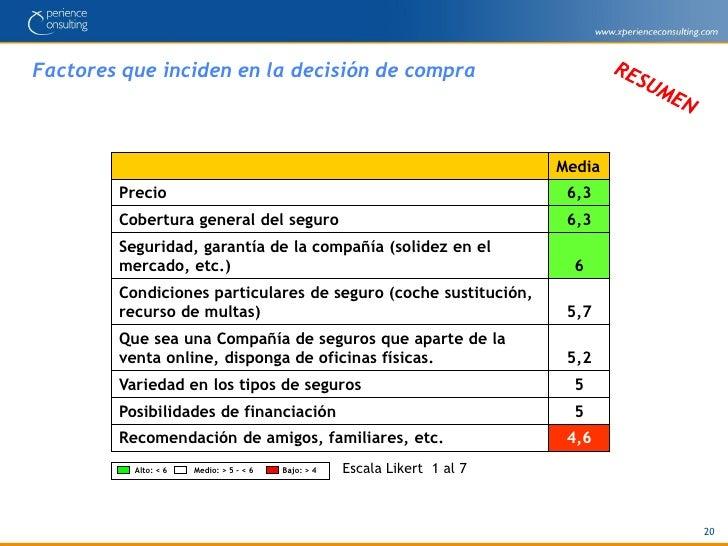 Xc estudio seguros click 200902 vfinal resumen for Oficinas genesis seguros