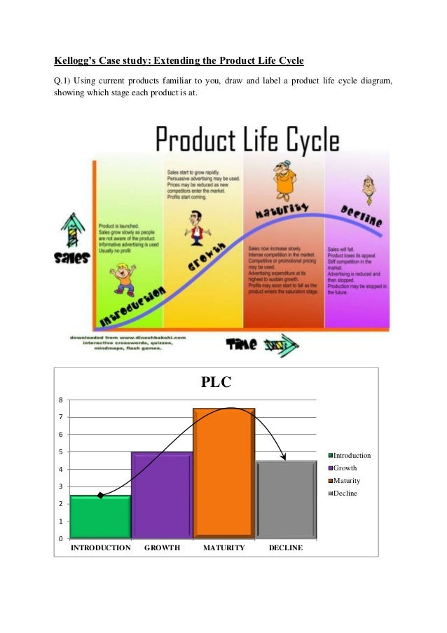 kellogg's product lifecycle Extending the product life cycle the kellogg company is the world's leading producer of breakfast cereals and convenience foods, such as cereal bars, and aims to maintain that position.