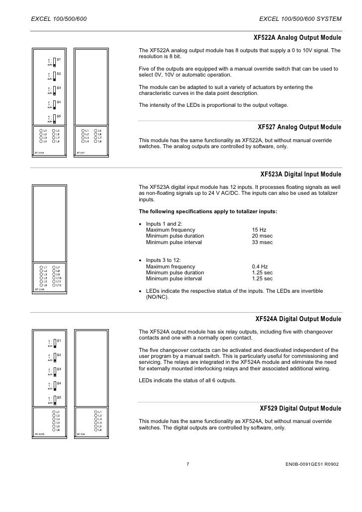 signal stat 700 wiring diagram efcaviation com Basic Turn Signal Wiring Diagram Turn Signal Switch Diagram