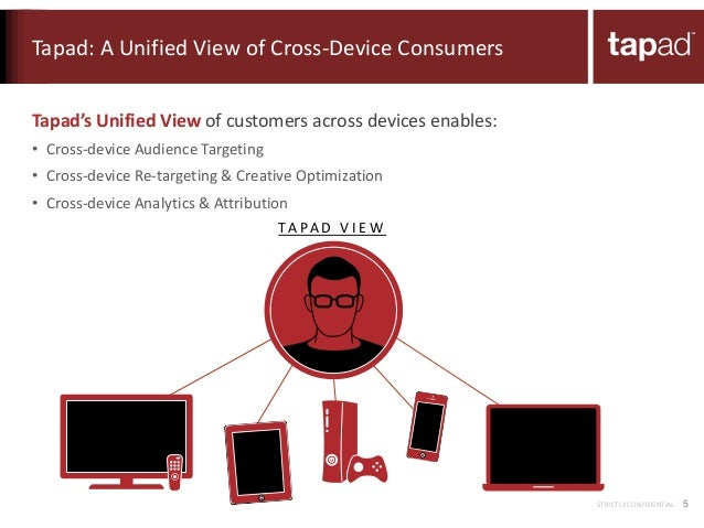 XCMO2013: Driving Results with Cross-Device Marketing Solutions