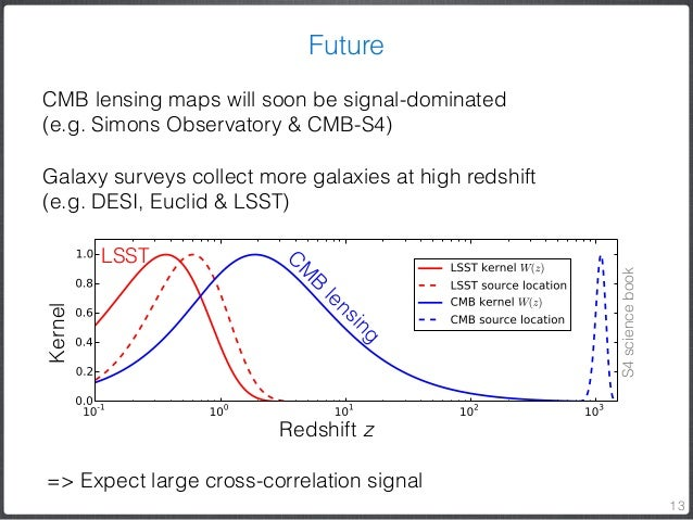 Prospects for CMB lensing-galaxy clustering cross