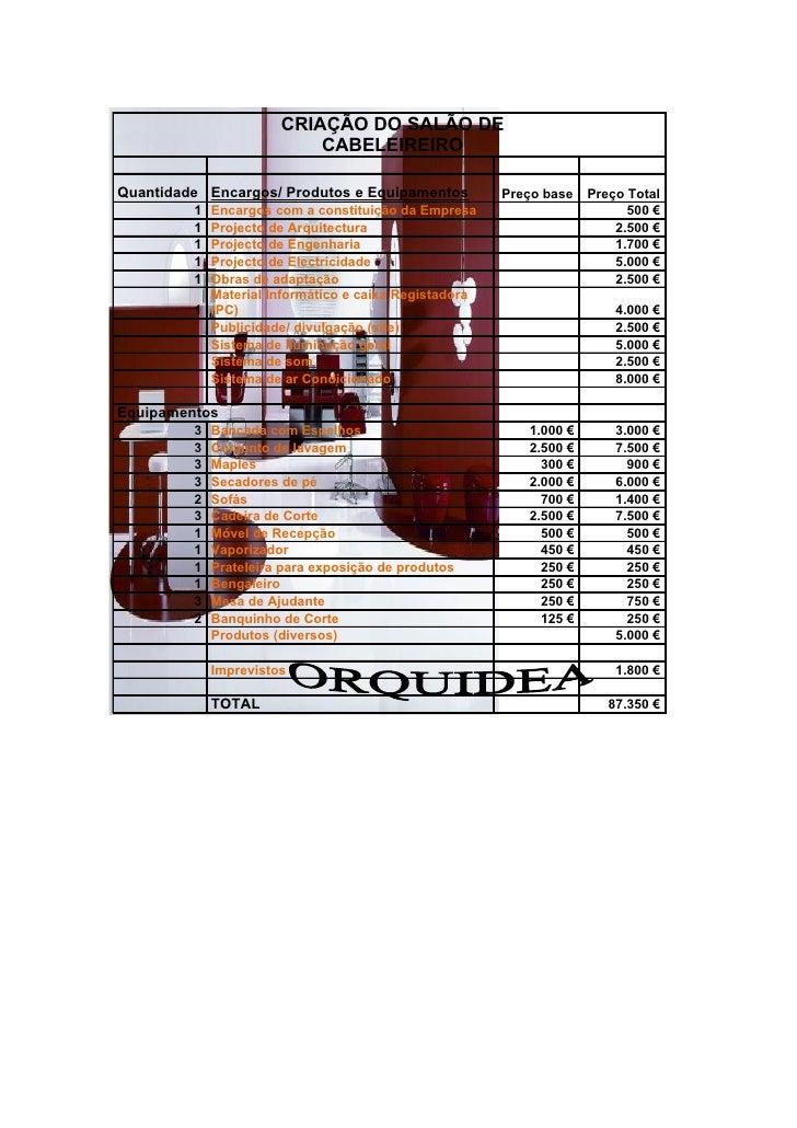 CRIAÇÃO DO SALÃO DE                            CABELEIREIRO  Quantidade Encargos/ Produtos e Equipamentos          Preço b...
