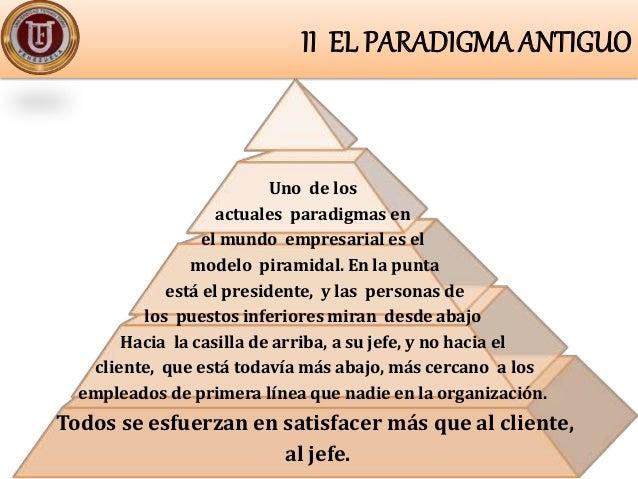 II EL PARADIGMA ANTIGUO  El nuevo paradigma consistiría en invertir la pirámide, para que  el cliente esté en lo más alto....