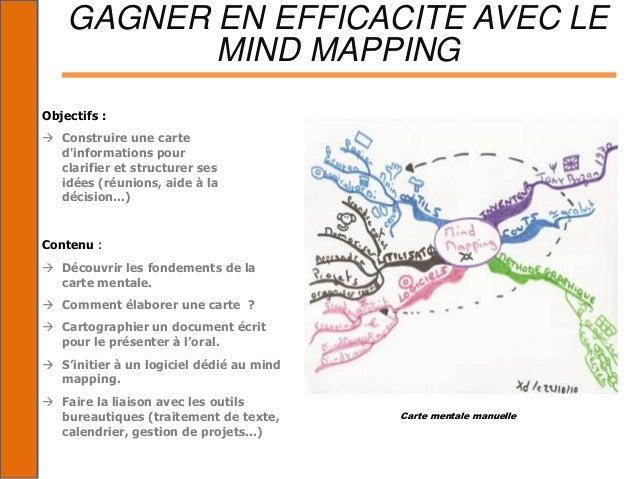 GAGNER EN EFFICACITE AVEC LE           MIND MAPPINGObjectifs : Construire une carte  dinformations pour  clarifier et str...