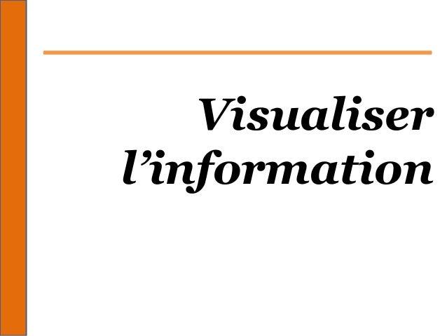 Visualiser l'information