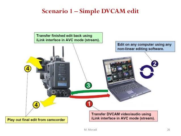 XDCAM Format