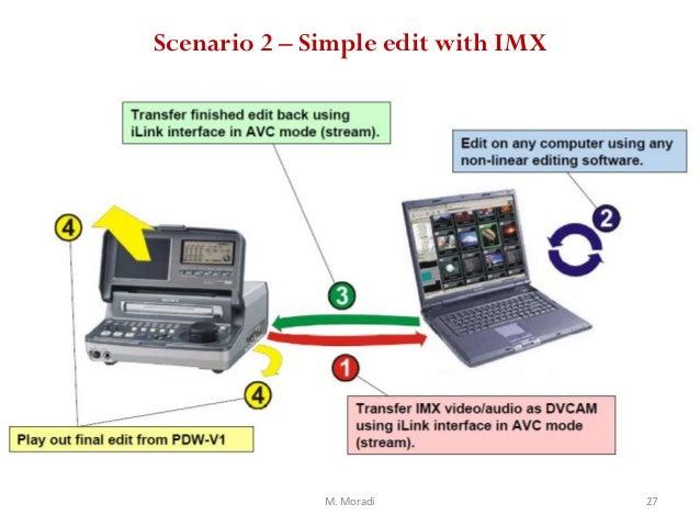 Xdcam Transfer