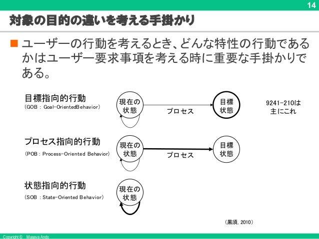 Copyright © Masaya Ando 14 対象の目的の違いを考える手掛かり n ユーザーの行動を考えるとき、どんな特性の行動である かはユーザー要求事項を考える時に重要な手掛かりで ある。 現在の 状態 現在の 状態 現在の 状態 ...