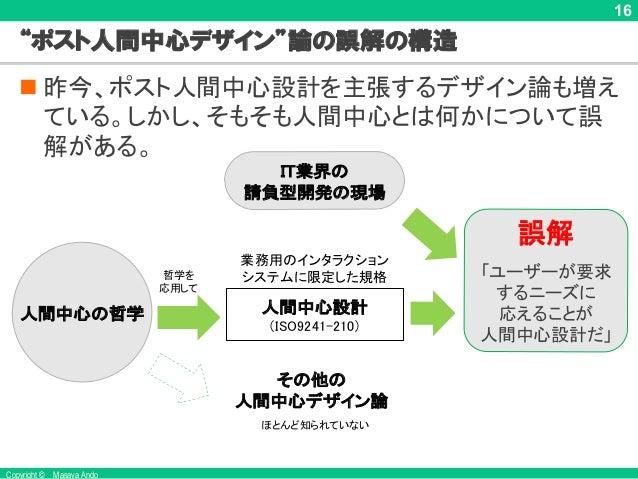 """Copyright © Masaya Ando 16 """"ポスト人間中心デザイン""""論の誤解の構造 n 昨今、ポスト人間中心設計を主張するデザイン論も増え ている。しかし、そもそも人間中心とは何かについて誤 解がある。 人間中心設計 (ISO924..."""
