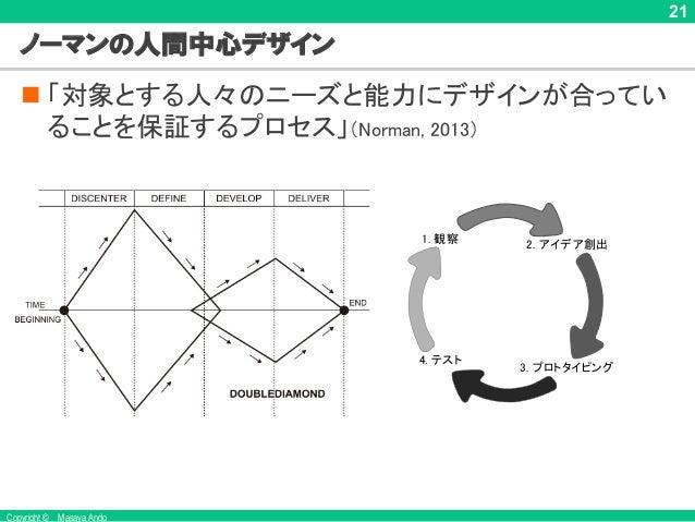 Copyright © Masaya Ando 21 ノーマンの人間中心デザイン n 「対象とする人々のニーズと能力にデザインが合ってい ることを保証するプロセス」(Norman, 2013)