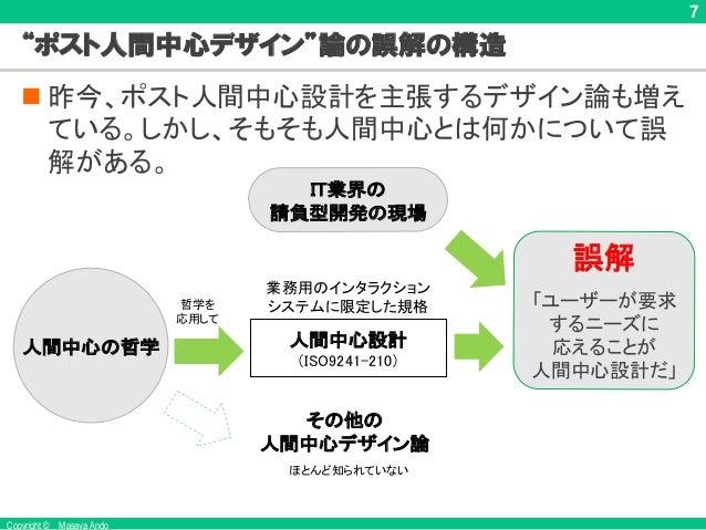 """Copyright © Masaya Ando 7 """"ポスト人間中心デザイン""""論の誤解の構造 n 昨今、ポスト人間中心設計を主張するデザイン論も増え ている。しかし、そもそも人間中心とは何かについて誤 解がある。 人間中心設計 (ISO9241..."""