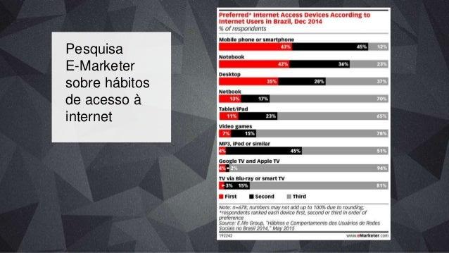 78% DOS JOVENS USAM SMARTPHONE NO BRASIL NO SMARTPHONE